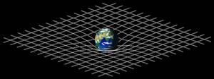 Analogie de l'espace-temps